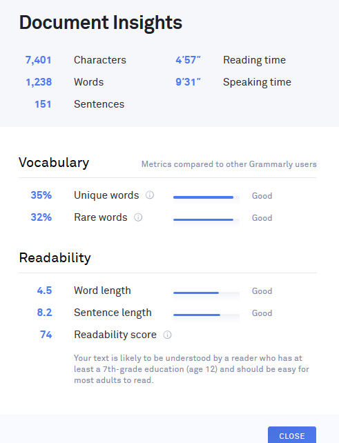 Grammarly Readability checker