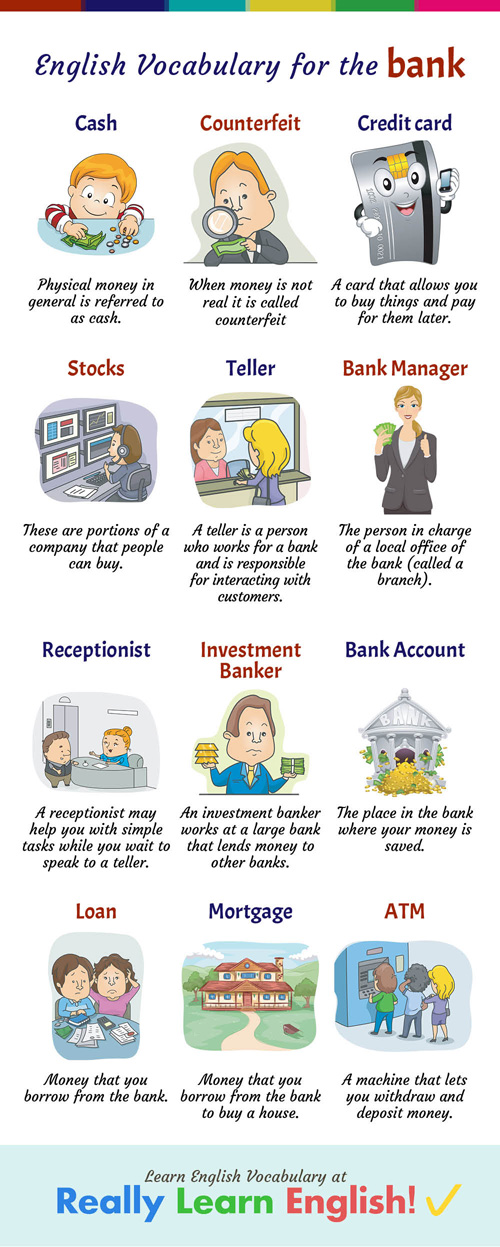 English Vocabulary for the Bank (Illustrated)