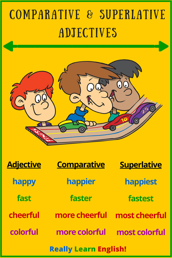 Comparatives And Superlatives Adjectives And Adverbs
