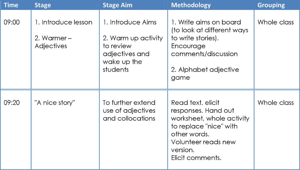 What Should A Lesson Plan Template Look Like