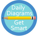 Get Smart – Daily Lessons &Diagrams