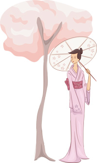 Reading Comprehension Text and Exercises, the Japanese Kimono, History & Facts