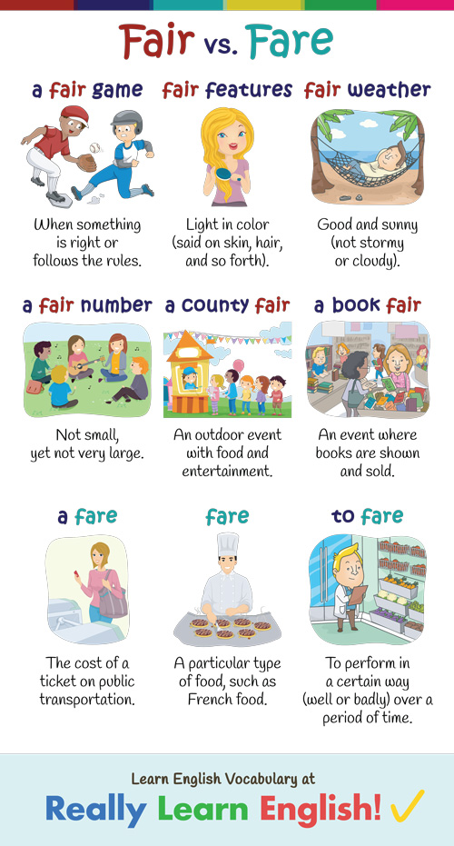 Fare vs. Fair