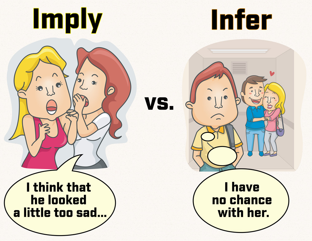 Imply vs Infer