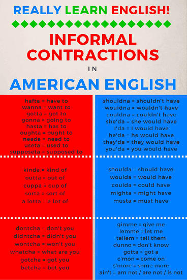 English contractions pronunciation with example sentences, learn.
