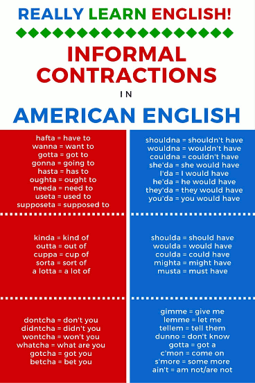 Informal Contractions - American English | 368 x 551 png 62kB