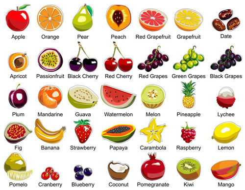 a list of fruits and vegetables that begin with the letter reading practice what happens to your when 247