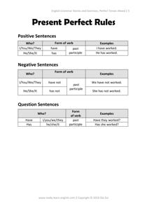 Perfect Tenses Mixed