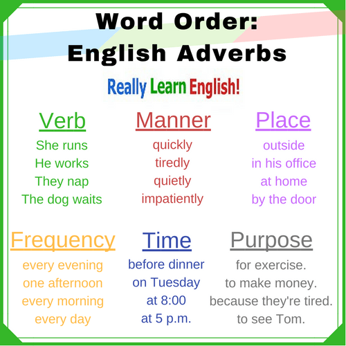Preposition In Learn In Marathi All Complate: Adverb Word Order