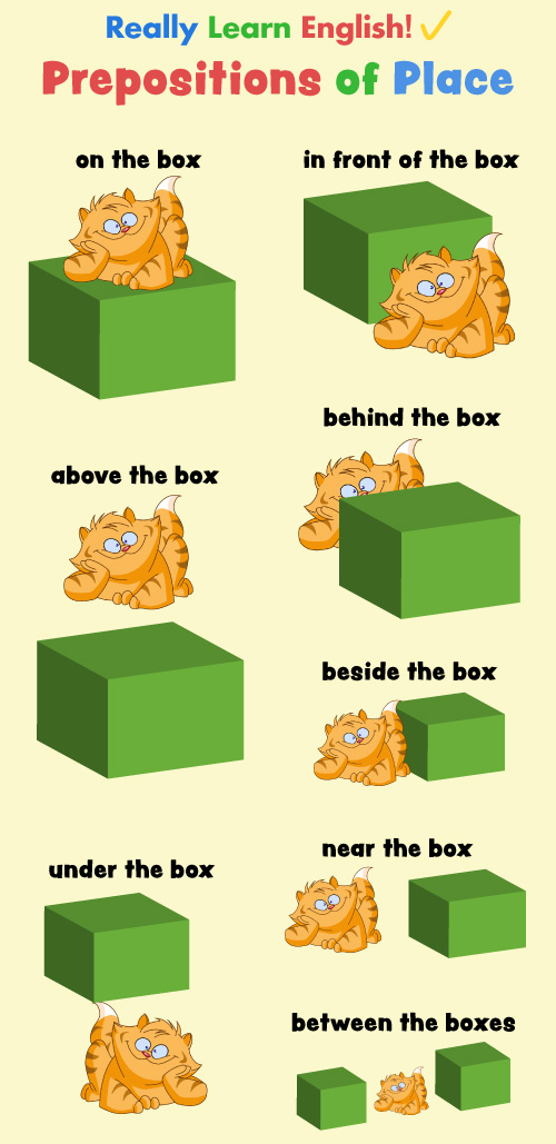 Prepositions of Place Illustrated
