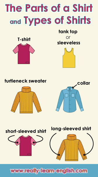 The Parts of a Shirt and Types of Shirts