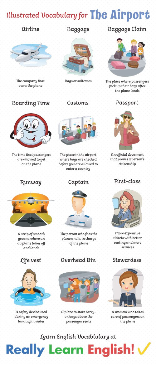 Illustrated Vocabulary for The Airport